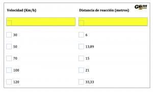 Autoescuelas en Bilbao, distancia de seguridad