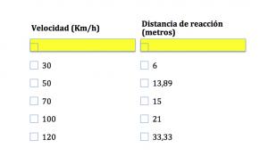 Autoescuelas en Bilbao, distancia de frenado