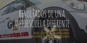 Resultados Autoescuelas en Bilbao